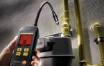 Газоанализаторы для определения в печи СО, СО2, О2, H2S, СН4