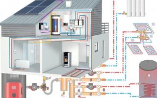 Надежная система отопления