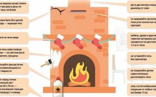 Как обеспечить безопасность при печных работах